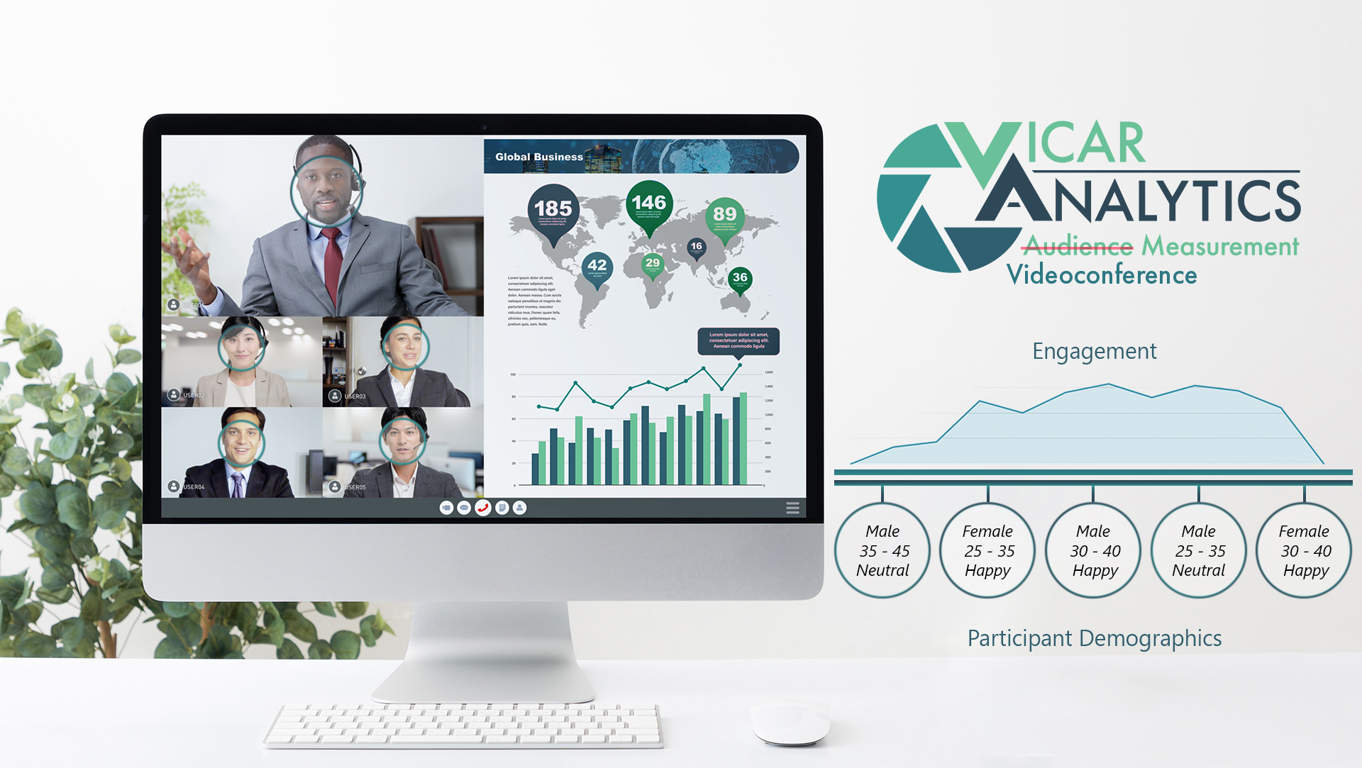 Vicar Analytics for Videoconferencing
